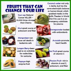 Healthy Tips of the Day | Home » Benefits of Fruits » Healthy Food » Fruits That Can Change ...