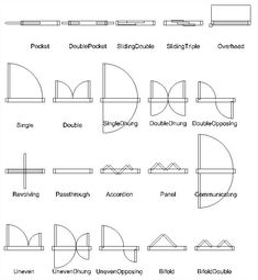 Learn how to set the door type and configure AEC doors styles to use when drawi… – Architectural Style Architecture Symbols, Interior Architecture Drawing, Architecture Blueprints, Architecture Concept Drawings, Interior Design Sketches, Architecture Plan, Architecture Details, The Plan, How To Plan