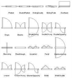 Sliding Door Symbol Floor Plan Google Search Interior