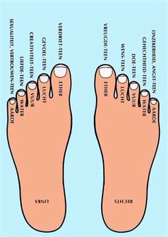 Today many women are seeking reflexology treatment to help deal with menstrual pain, pregnancy concerns, migraines and hormonal issues. Medical Massage, Healing Hands, Young Living Oils, Doterra Essential Oils, Tai Chi, Physical Fitness, Reiki, Pedicure, Biology