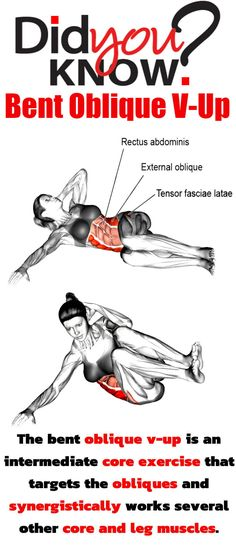 This is a complete obliques workout. Focus on using core, not quads, to lift knee and squeeze obliques throughout. Meaning it will work your internal and external obliques from top to bottom. In order to work inner oblique muscles we have resist the rotat Bench Ab Workout, Oblique Workout, Floor Workouts, Ab Workout At Home, Easy Workouts, At Home Workouts, Floor Exercises, Oblique Exercises, Side Ab Workouts