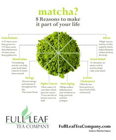 Matcha? 8 Reasons to Make it a Part of Your Life – Full Leaf Tea Company #matcha