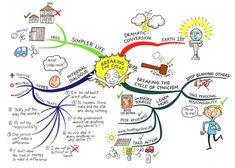 Hier findest du die 10 besten Mind Map Tools - http://www.deutsche-startups.de/2012/02/24/die-10-besten-programme-um-mind-maps-zu-erstellen/