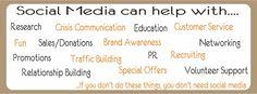 Social Media can help in....