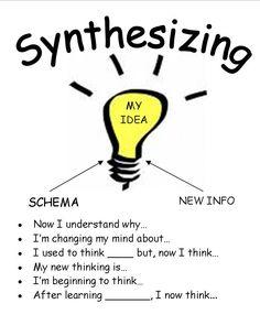 Synthesizing - Thinking Stems