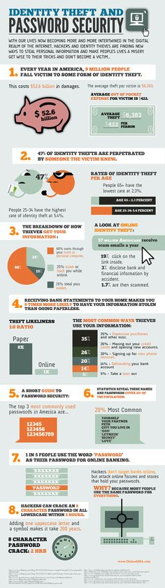The Security Dialogue: INFOGRAPHIC: Identity Theft Facts #IdentityTheft