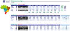 d| Experiências Profissionais - André Luiz Bernardes - CURRICULUM VITAE - MS Excel Report Analyse - Gestão da Visitação ao Painel Médico - COBERTURA DE VISITAÇÃO PONDERADA E SEM PONDERAÇÃO NOS ÚLTIMOS CICLOS - Effectiveness Analysis System