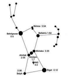 orion constellation                                                                                                                                                                                 More