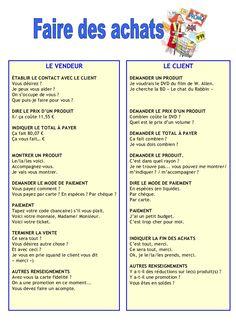 Que Puis-je Faire Pour Vous : puis-je, faire, Francuski, Ideas, Teaching, French,, Learn, French, Lessons