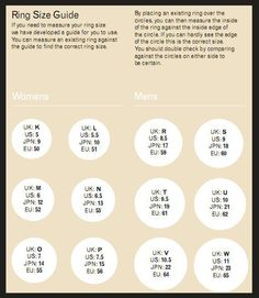 How to find your ring size in different countries...