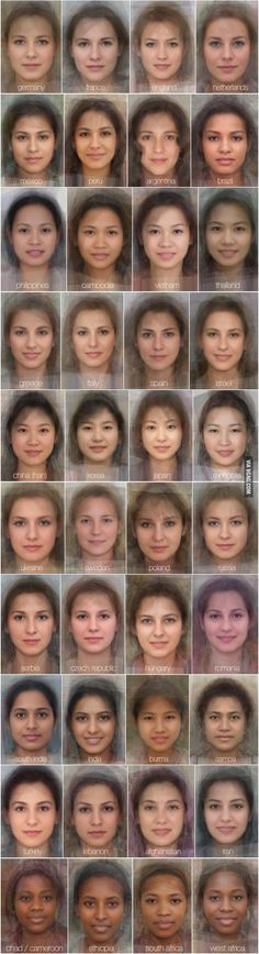 THE AVERAGE FACES OF WOMEN IN DIFFERENT COUNTRIES