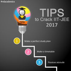 Crack IIT JEE 2017 with perfect #study #plan, timetable and keeping #positive attitude.