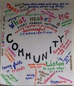how to write a speech about helping the community anchor chart - Google Search 4th Grade Writing Prompts, Anchor Charts, Community, Let It Be, Google Search