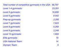Gymnastics Problems Tumblr