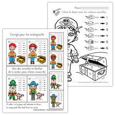 Fichier PDF téléchargeable En noir et blanc seulement 4 pages + 1 corrigé  Les élèves colorient les dessins en respectant le code de couleurs donné. Le document contient 4 modèles (2 garçons, 2 filles). La première page est le corrigé pour l'enseignant.