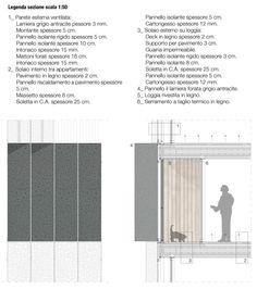 AAA Architetticercasi 2010