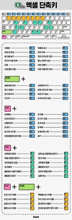 컴퓨터 Violet Things violet color stands for Web Design, Book Design, Relationship Goals Tumblr, Office Programs, Information Graphics, Microsoft Excel, Computer Programming, Good To Know, Just In Case