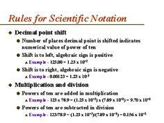 Vestidos de noche talla 0 scientific notation