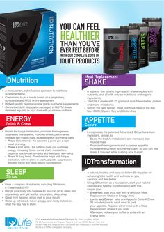 Line of IDLife Products. FREE Health Assessment at: www.kineticlife.idlife.com