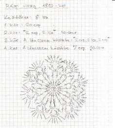 Made by Deni: Návody Crochet Granny, Crochet Doilies, Crochet Stitches, Crochet Hooks, Doily Patterns, Flower Patterns, Crochet Patterns, Forma Circular, Korn