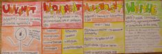 """4 """"published"""" vocab words a week, self-selected from independent novels or assigned novels.10 different writing activities to choose from, but 4 different ones must be used each week. That's my vocab routine, and we just started year 5 with it in my classroom. Here's a PPT that explains the expectations: http://corbettharrison.com/documents/VOCAB/!Introduction-to-Vocabulary-Collecting.pptx 8th grader--Emily--who learned my routine last year is already off and running with this year's vocab!"""