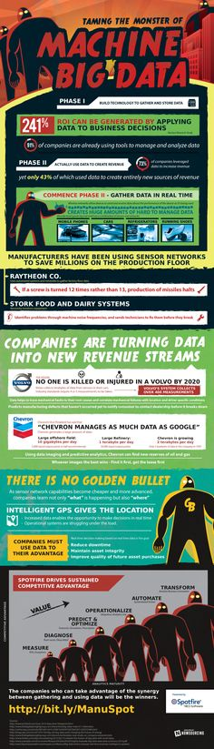 Taming The Monster Of Machine Big Data #infographic