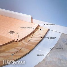 Installing Wood Flooring Over Concrete. You can install a wood plank floor over concrete if you first install a layer of plywood. By the DIY experts of The Family Handyman Magazine Diy Wood Floors, Diy Flooring, Concrete Floors, Flooring Ideas, Pine Floors, Installing Laminate Flooring, Stained Concrete, Parquet Flooring, Best Basement Flooring