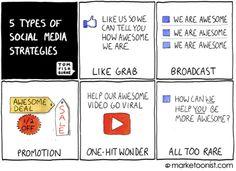 Online Marketing, Online Marketing News