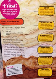 Basic icing recipe and variations