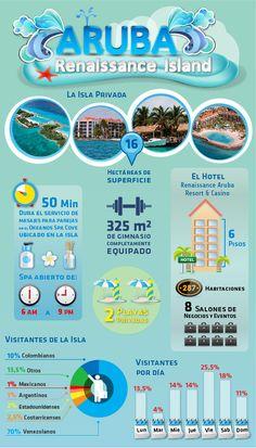 El increíble spa resort en Aruba cuenta con una isla privada en el Caribe. Los hoteles en Oranjestad de Marriott son el lugar perfecto para disfrutar de una mágica luna de miel en Aruba. El Okeanos Spa es la mejor opción a la hora de elegir relajarse durante las vacaciones.