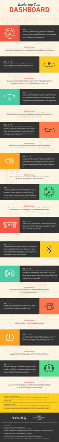 Exploring Your DashBoard. This infographic explains all the lights and symbols found on your dashboard. You'll never be confused again. Layout Design, Icon Design, Web Design, Simple Icon, Dashboard Design, Information Design, Dashboards, Picture Design, Survival Guide