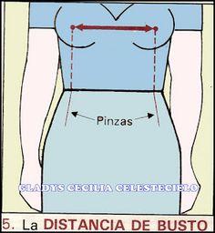 Toma de medidas para falda y pantalón - El Rincon De Celestecielo