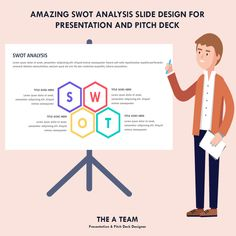 75 Best S W O T  images in 2018   Project Management