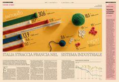 Moda24 #handmade #data #visualization #fashion