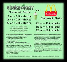 Committed to Get Fit: Finding Healthy Alternatives to the Foods you Love, Shamrock Shakeology Shamrock Shake Calories, Healthy Drinks, How To Stay Healthy, Healthy Life, Healthy Eating, Healthy Sweets, Healthy Choices, Healthy Meals, Healthy Recipes