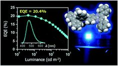 Pyrimidine-based twisted donor-acceptor delayed fluorescence molecules: a new universal platform for highly efficient blue electroluminescence DOI: 10.1039/C6SC03793C