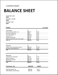 1000 ideias sobre balance sheet template no pinterest for Farm balance sheet template excel