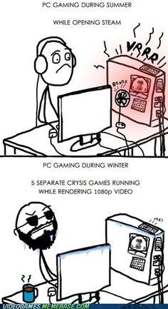 PC Gaming Seasons