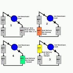 samsung galaxy s4 schematic diagram wiring diagram wiring rh pinterest com Galaxy S6 Galaxy S7