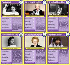 Exeter, Philosophy Of Science, Margaret Thatcher, Famous Women, Science And Nature, Top Ten, Chemistry, Innovation, Acting