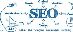 Acetz offers professional seo services India with guaranteed 1st page ranking. Contact us to get instant quote and know your website SEO performance.