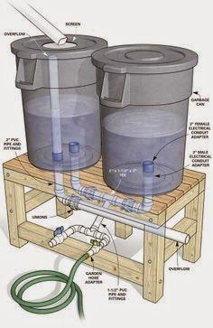 How to build a rain barrel. Interesting