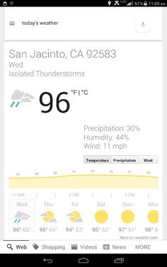 Our weather for San Jacinto California
