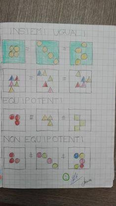 Simple Math, Pre School, Mathematics, Montessori, Notebook, Bullet Journal, Learning, Maths, Geography