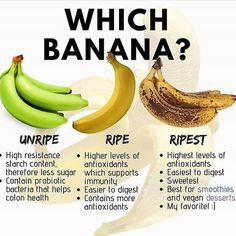 Which is your favourite banana? 🍌 Based on how ripe a banana is the propertie. by Healthy Tab Colon Health, Health Diet, Tea Recipes, Healthy Recipes, Healthy Snacks, Cherry Drink, Banana Health Benefits, Fitness Motivation, Good Health Tips