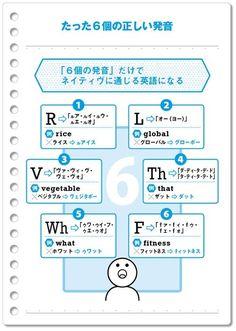「たった6個の正しい発音」 Kids English, English Study, English Lessons, Learn English, Kanji Japanese, Language Study, Japanese Language, English Vocabulary, Phonics