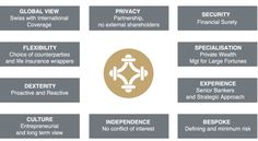 Values II