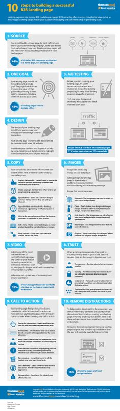 Marketing Tips: Creating Better Landing Pages - Infographic