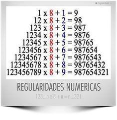 Esquemat Regularidades numéricas de @notemates