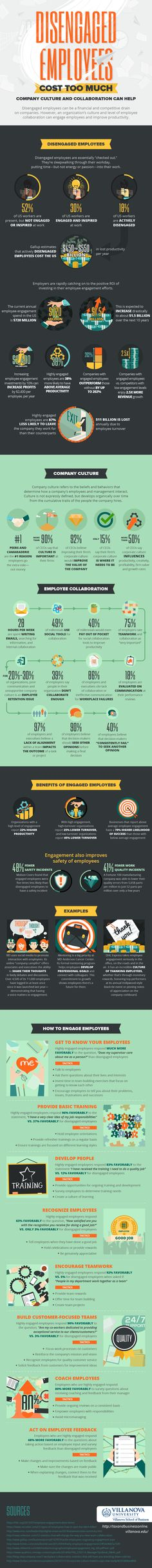 How Culture and Collaboration Can Increase Employee Engagement Social Business, Employee Engagement, Teamwork, Corporate Events, Infographic, Have Fun, Productivity, Collaboration, Campaign